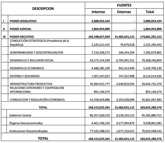 presupuesto2014