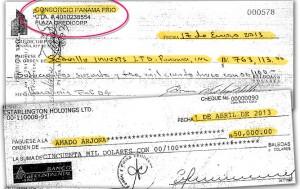 Sociedades Panama